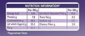 Food Label on purple bar of chocolate made by the company Cadbury